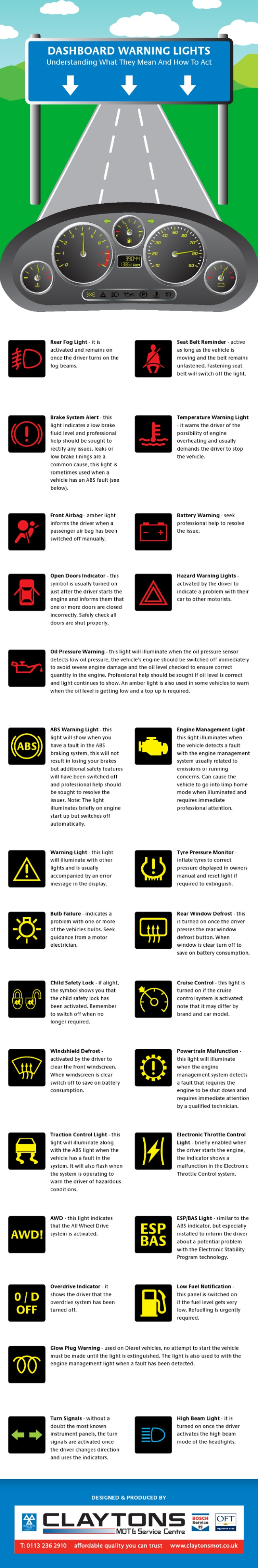 Understanding what dashboard warning lights mean