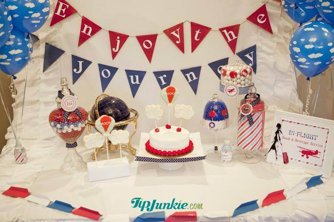 Travel Birthday Party Ideas {printable file}