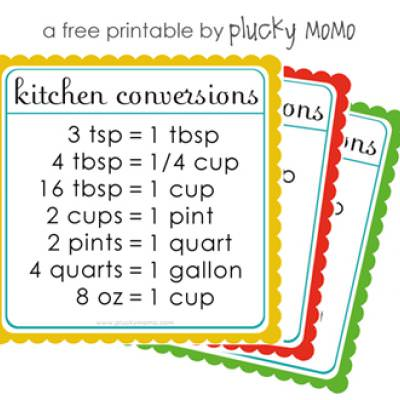 photo about Kitchen Conversion Chart Printable called Printable Kitchen area Conversion Chart Suggestion Junkie